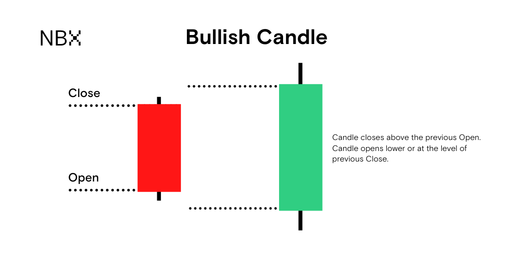 Copy_of_Bearish_Candle.png